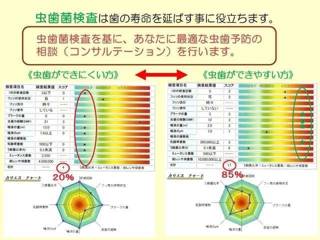 https://www.smilesika.com/info/blog_smile/images/kensa.jpg